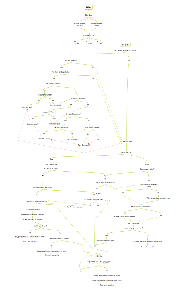 mind-map-waterworld-new